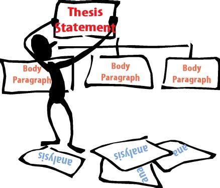 Statement of the problem research paper meaning